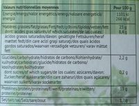 Terrine de dinde - Informations nutritionnelles - fr