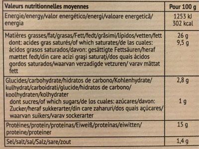 Terrine d'oie poire et jus de truffe - Informations nutritionnelles