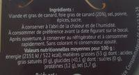 Rillettes pur canard à la royale - Ingrédients - fr