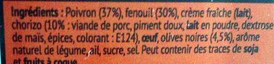 Concassé de poivron et fenouil - Ingrediënten