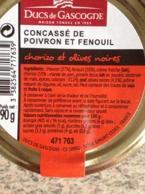 Concassé de poivron et fenouil - Voedingswaarden
