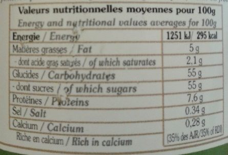 Ma Confiture de Lait Noisette Raffolait - Nutrition facts