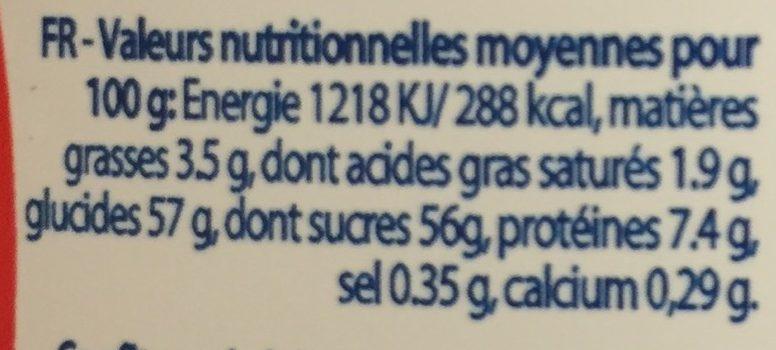 Confiture de lait - Nutrition facts
