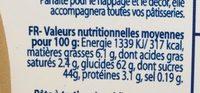 Confiture de lait chocalt noisette - Nutrition facts