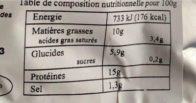 Petit salé aux lentilles beluga - Nutrition facts