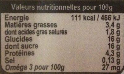 Yaourt Noix De Coco Au Lait Entier, 180 Grammes, Marque La Ferme Du Manège - Voedingswaarden