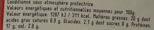 Terrine de Lapin aux Noisettes - Nutrition facts