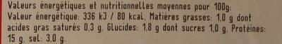Poulet en gelee aux petits legumes - Informations nutritionnelles