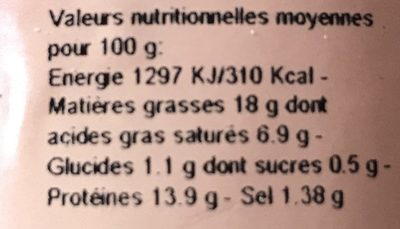Terrine au Beaujolais - Informations nutritionnelles - fr