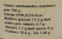 Caillette - Informations nutritionnelles - fr