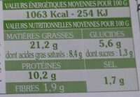 Saucisses de veau aux légumes du jardin - Informations nutritionnelles - fr