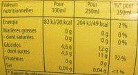 Sushi biofrais - Informations nutritionnelles - fr