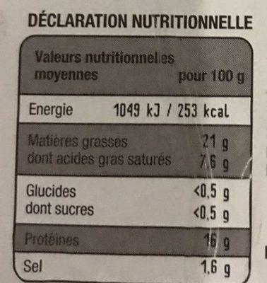 Le Much'Ail Pâté Picard à l'ail Touillé à la Fourchette - Nutrition facts
