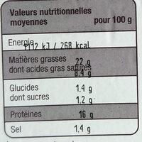 Terrine à la bière du Nord - Informations nutritionnelles