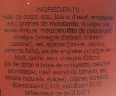 Sauce pour Steak Américain - Ingrédients