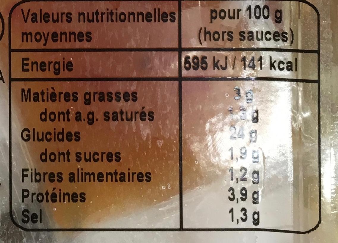 Funko - Informations nutritionnelles
