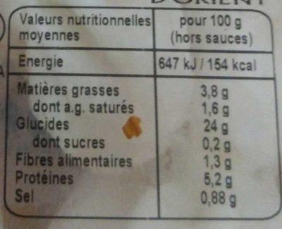 Hakao - Raviolis de Crevette Vapeur - Informations nutritionnelles