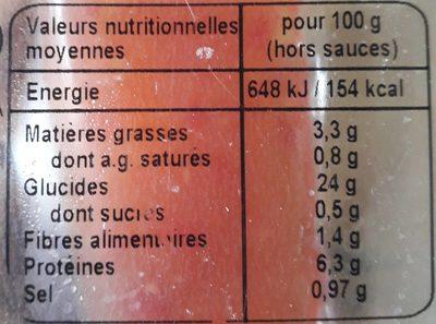 Mini Dim Sum Hakao Raviolis aux crevettes/ Siao Maï - Informations nutritionnelles - fr