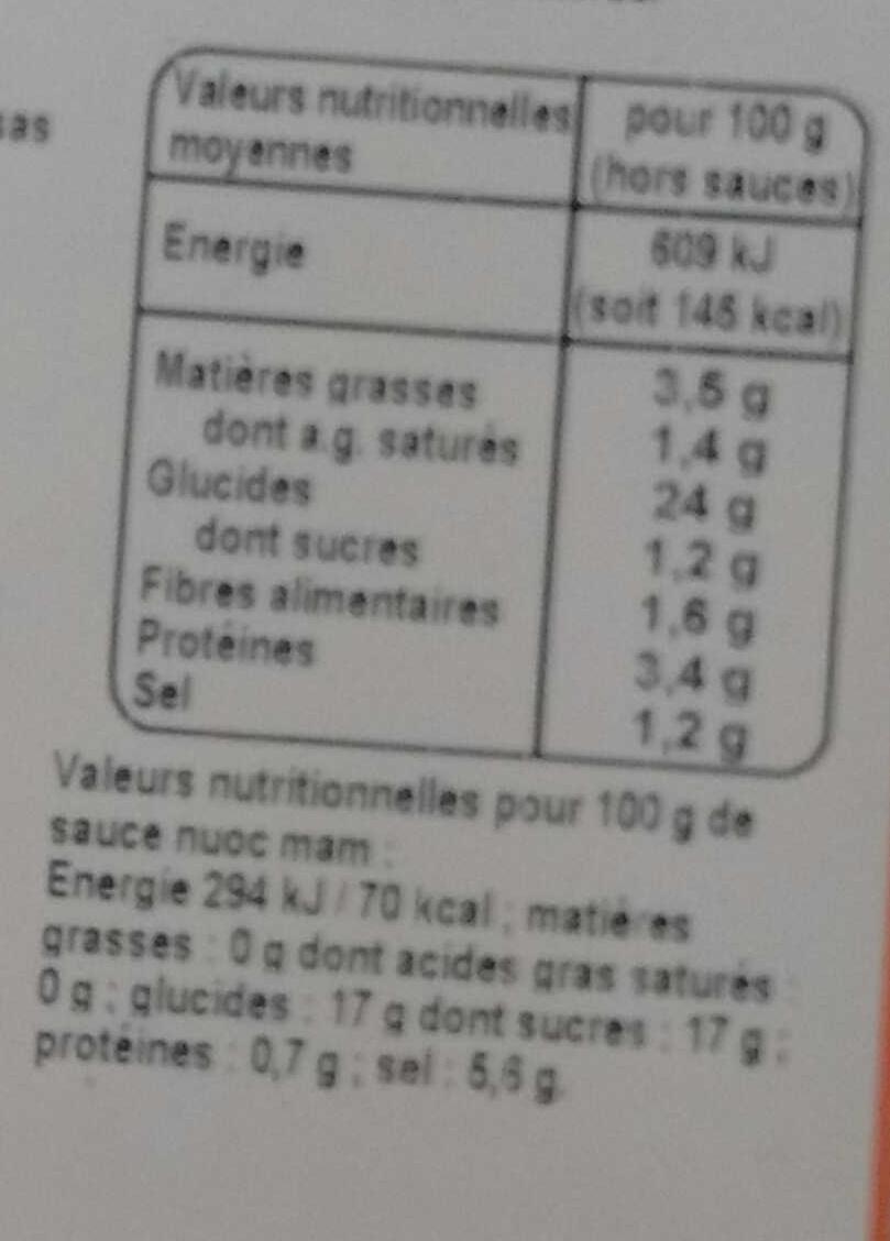 Samoussas Porc avec sauces - Informations nutritionnelles - fr