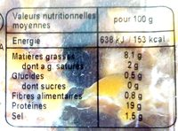 Yakitori - Informations nutritionnelles - fr