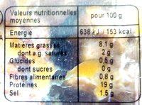 Yakitori - Nutrition facts - fr