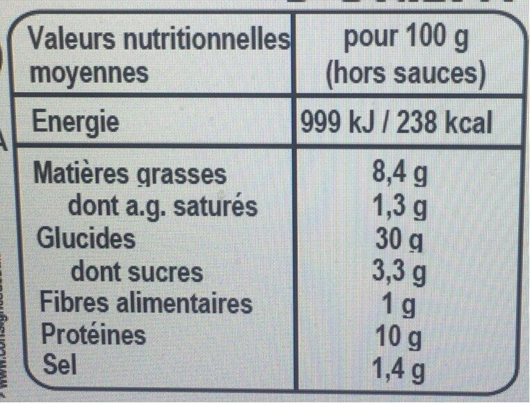Gyozas japonais frits aux crevette avec sauce - Nutrition facts - fr