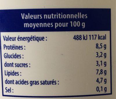 Fromage blanc au lait de montagne Laiterie Gerentes, 40% MG - Nutrition facts - fr