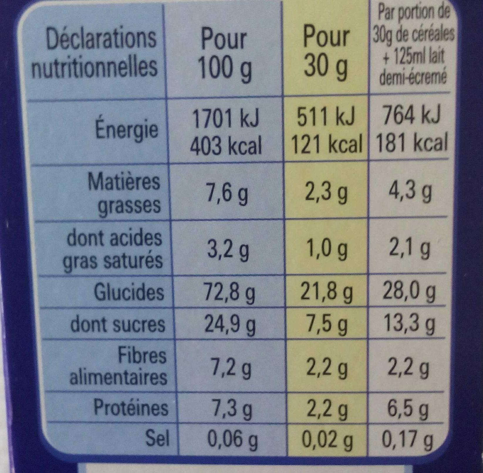 Crunch (20% gratuit) - Nutrition facts - fr