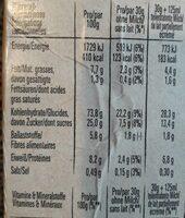 Lion Cereals karamell & schoko - Valori nutrizionali - de