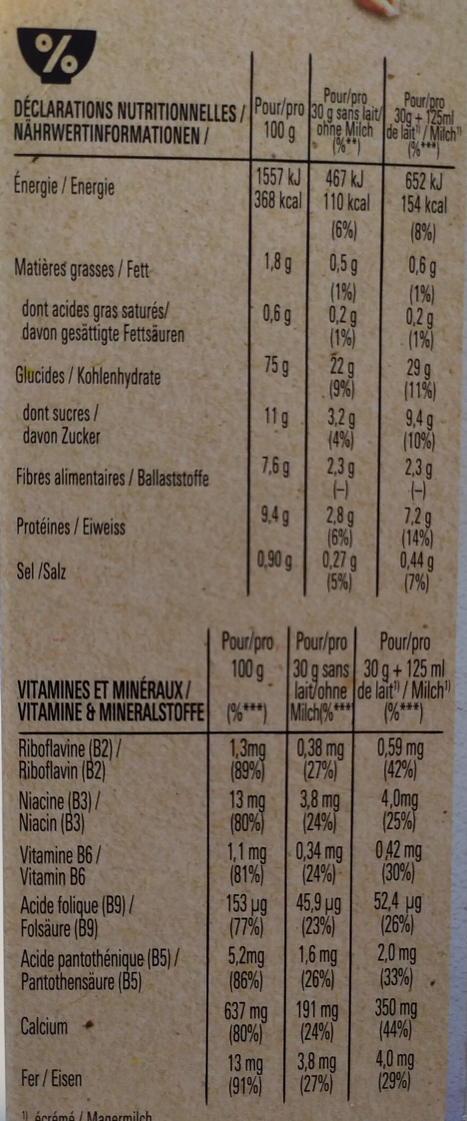 Fitness nature - Informations nutritionnelles - fr