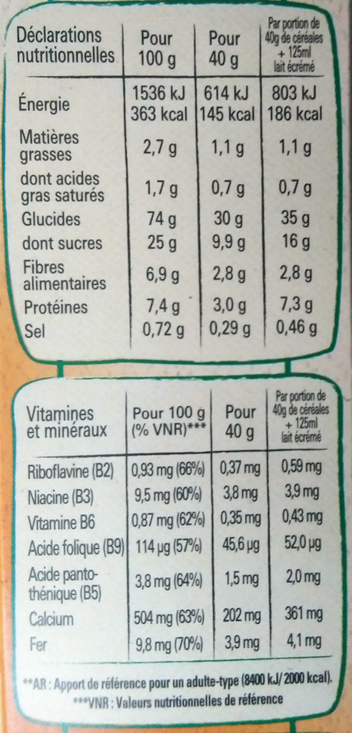 Fitness énergie nutritive Fruits - Nutrition facts
