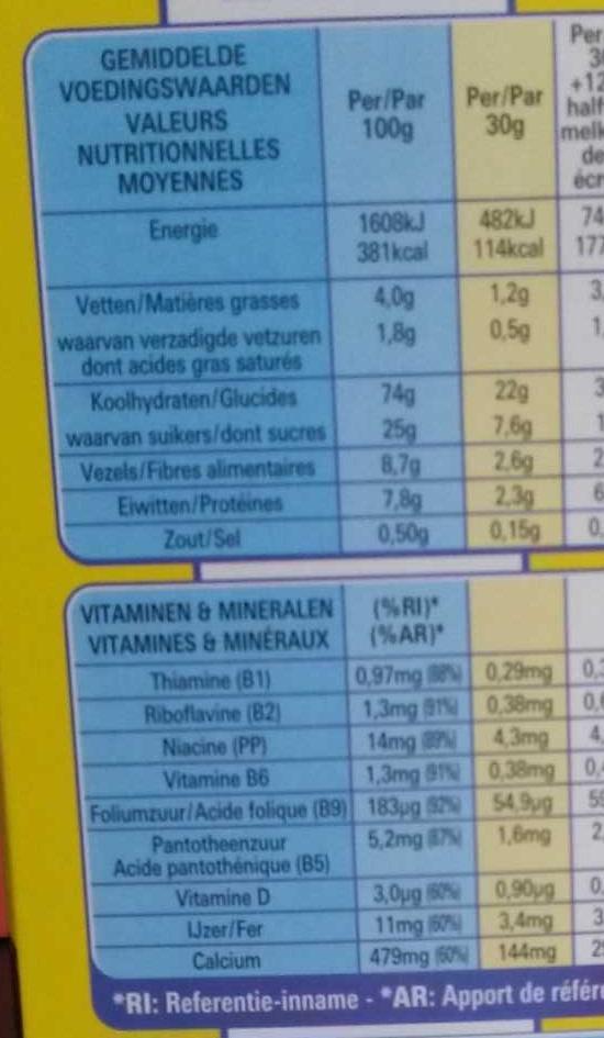 Nesquick Knusper Frühstück - Voedingswaarden