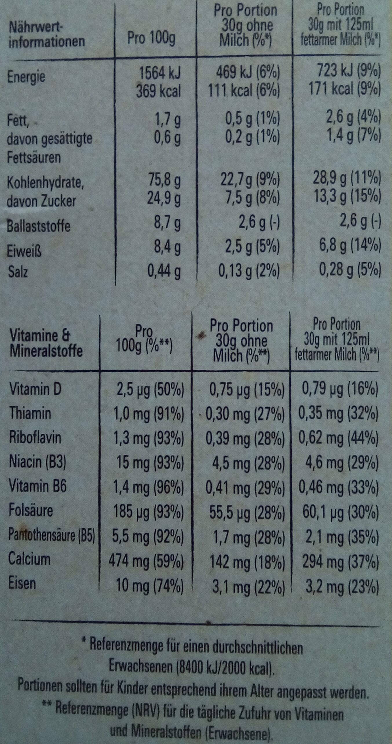 Nesquik Knusper Frühstück - Nährwertangaben - de