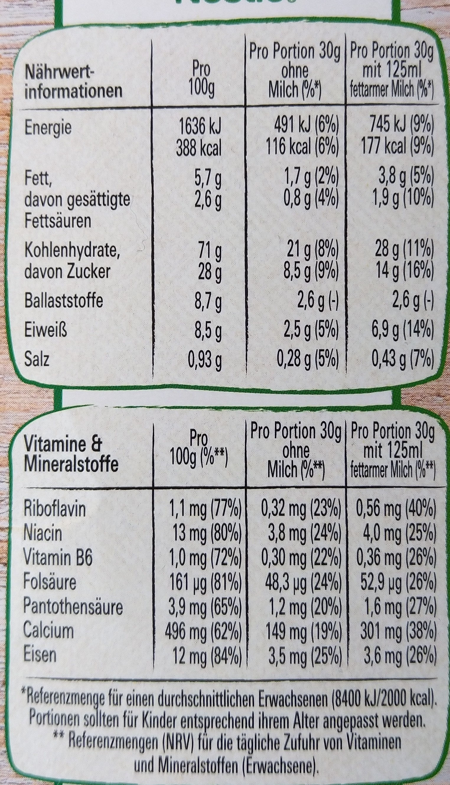 Clusters Schokolade - Nutrition facts
