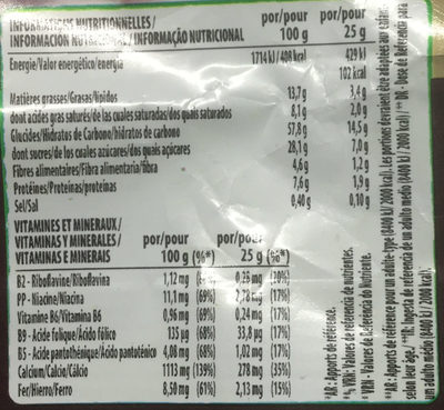 Chocapic - Nutrition facts
