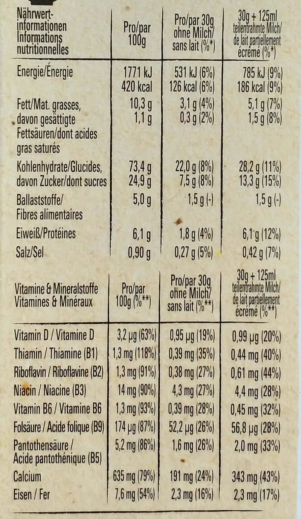 Cini Minis - Información nutricional - de