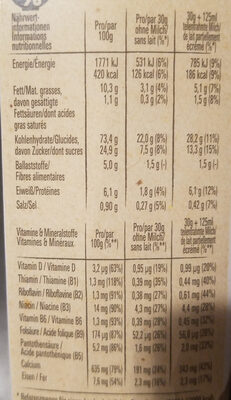 Cini Minis - Nutrition facts - de