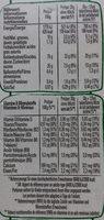 Cini Minis - Informations nutritionnelles - fr