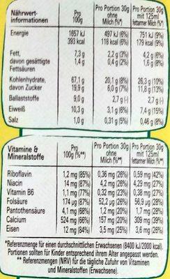 Clusters Mandel - Voedingswaarden - de