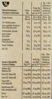 Fitness nutritious energy - Nutrition facts - de