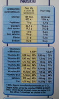Fitness & fruits - Informations nutritionnelles - fr