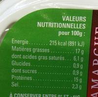 Saucisse au Basilic (x 6) - Nutrition facts - fr