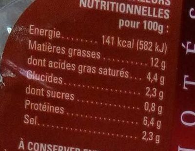 Choucroute gourmande - Nutrition facts