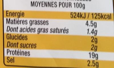 Blanc de Dinde (Choix) 4 Tranches - Nutrition facts