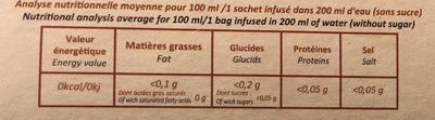 Détente - Nutrition facts - fr