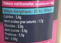 Velouté de crevettes au Muscadet - Informations nutritionnelles