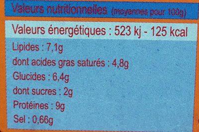 Rillettes de Saint-Jacques au sel de Guérande - Nährwertangaben - fr