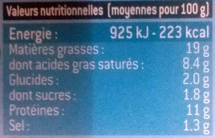 Mousse de Saumon au fromage frais et poivre du Népal - Informations nutritionnelles