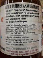 Ti bio - Informations nutritionnelles