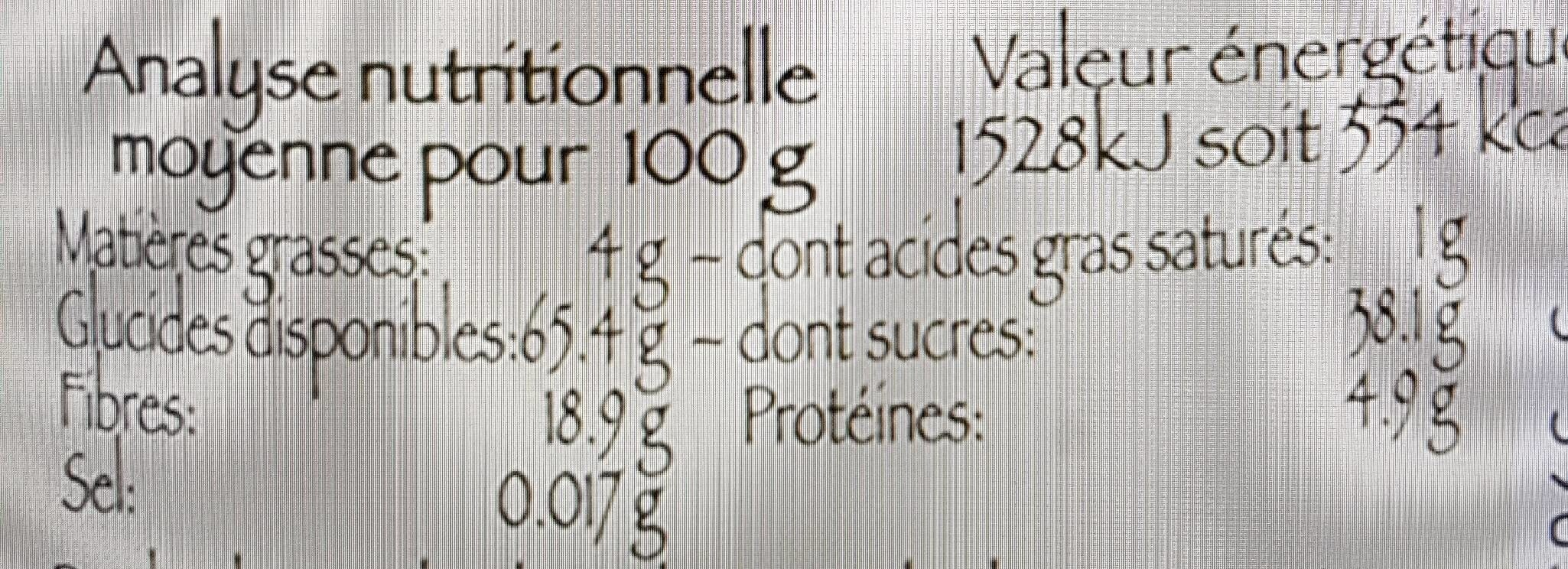 Caroube - Informations nutritionnelles - fr
